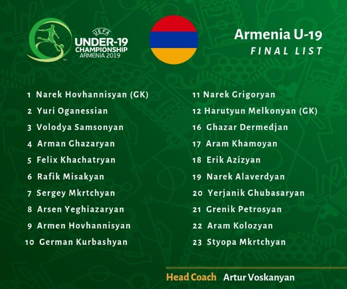 Հայտնի է մինչև 19 տարեկանների Հայաստանի հավաքականի վերջնական հայտացուցակը