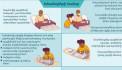 «Կորոնավիրուսային հիվանդության կասկածով կամ հաստատված անձանց խնամքը տնային պայմաններում». ուղեցույց